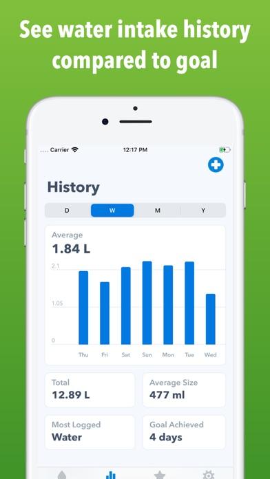 WaterMinder® iphone screenshot 2