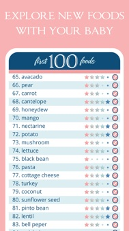 Baby's First 100 Foods iphone screenshot 1