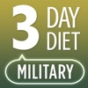 Product details of 3 Day Military Diet