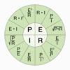 PIER: Ohm's Law Calculator negative reviews, comments